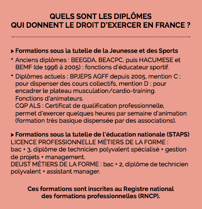 Reconversion professionnelle Formation coach sportif diplomes BPJEPS AGFF AF BP
