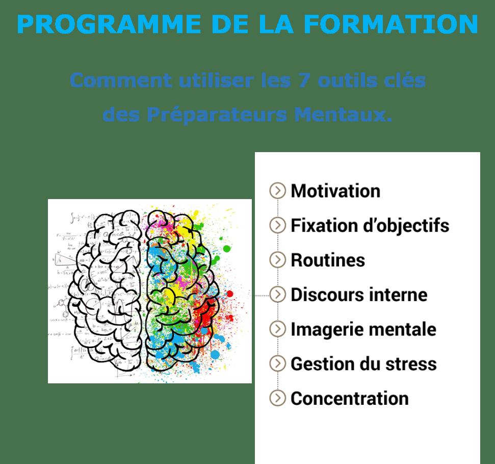 Programme de la formation préparation mentale LNF les nouvelles formations
